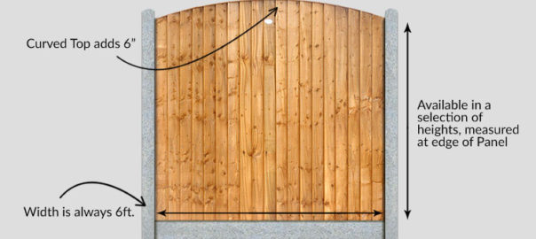 Fencing Panels in Hindley Green